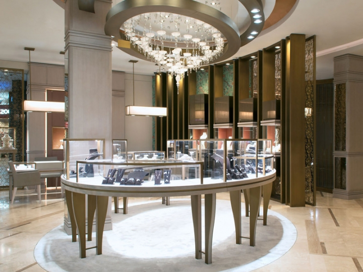 LIMELIGHT at RENEE JEWELLERS, DUBAI